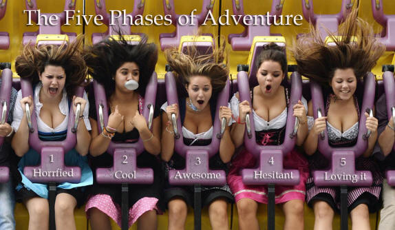 The 5 Phases of Adventure